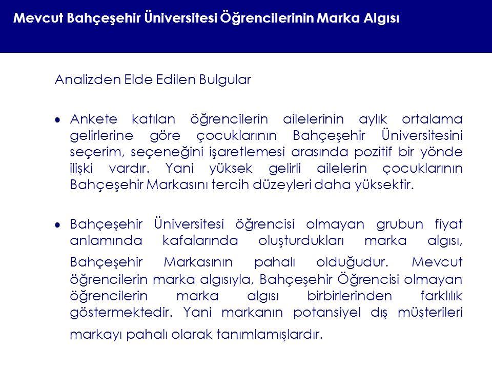 Mevcut Bahçeşehir Üniversitesi Öğrencilerinin Marka Algısı Analizden Elde Edilen Bulgular  Ankete katılan öğrencilerin ailelerinin aylık ortalama gel