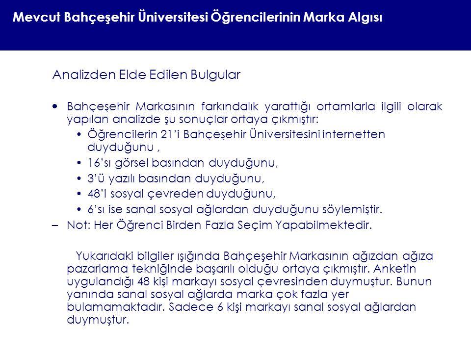 Mevcut Bahçeşehir Üniversitesi Öğrencilerinin Marka Algısı Analizden Elde Edilen Bulgular  Bahçeşehir Markasının farkındalık yarattığı ortamlarla ilg