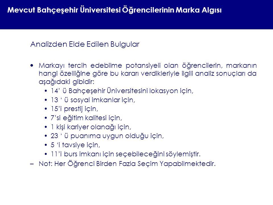 Mevcut Bahçeşehir Üniversitesi Öğrencilerinin Marka Algısı Analizden Elde Edilen Bulgular  Markayı tercih edebilme potansiyeli olan öğrencilerin, mar