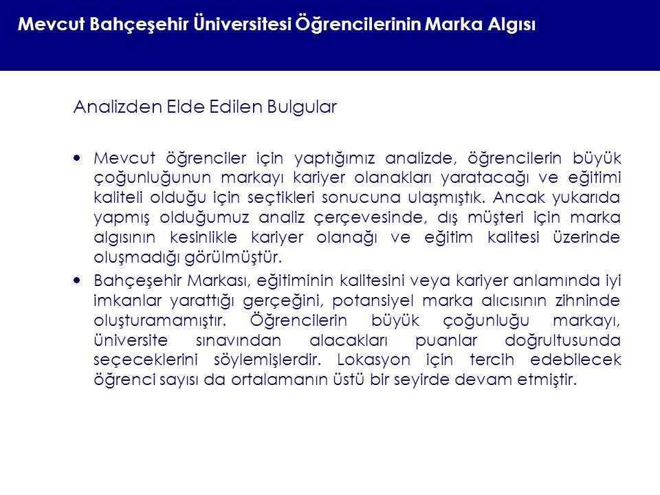 Mevcut Bahçeşehir Üniversitesi Öğrencilerinin Marka Algısı Analizden Elde Edilen Bulgular  Mevcut öğrenciler için yaptığımız analizde, öğrencilerin b