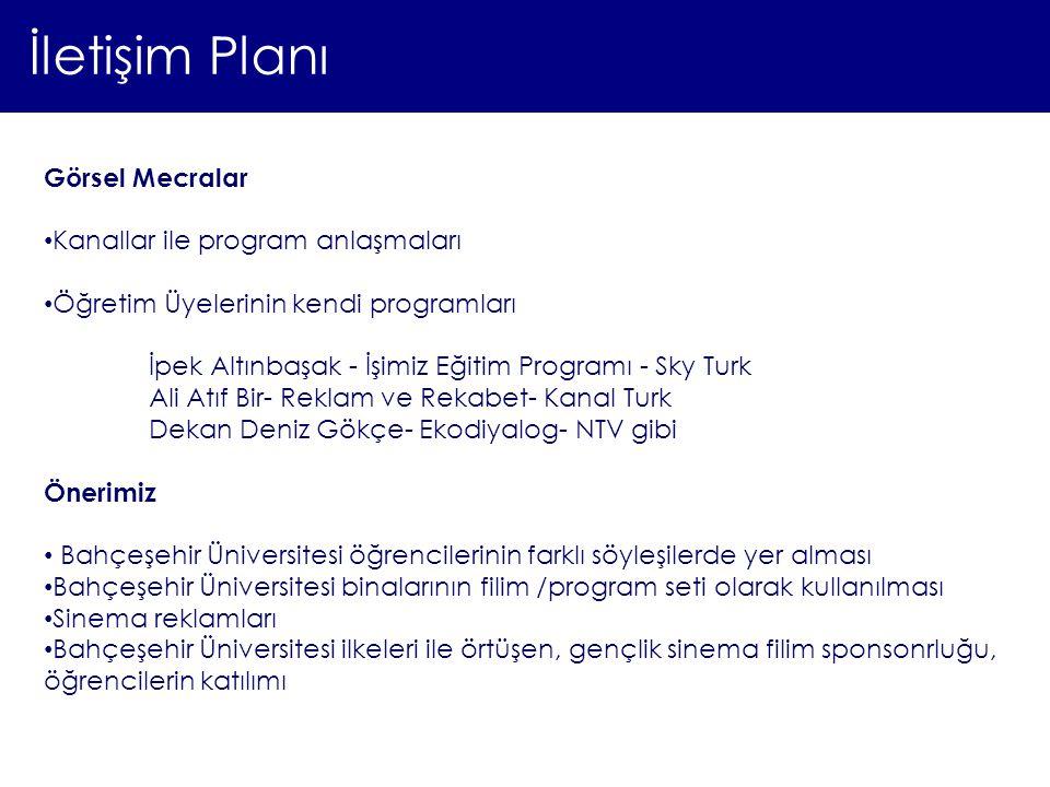 İletişim Planı Görsel Mecralar Kanallar ile program anlaşmaları Öğretim Üyelerinin kendi programları İpek Altınbaşak - İşimiz Eğitim Programı - Sky Tu
