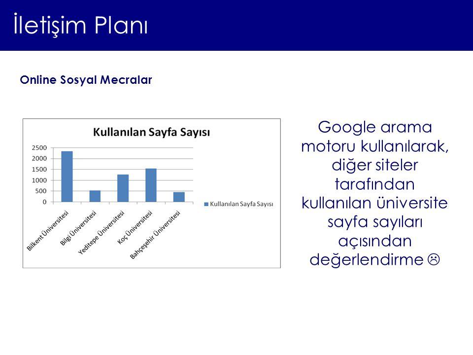 İletişim Planı Online Sosyal Mecralar Google arama motoru kullanılarak, diğer siteler tarafından kullanılan üniversite sayfa sayıları açısından değerl