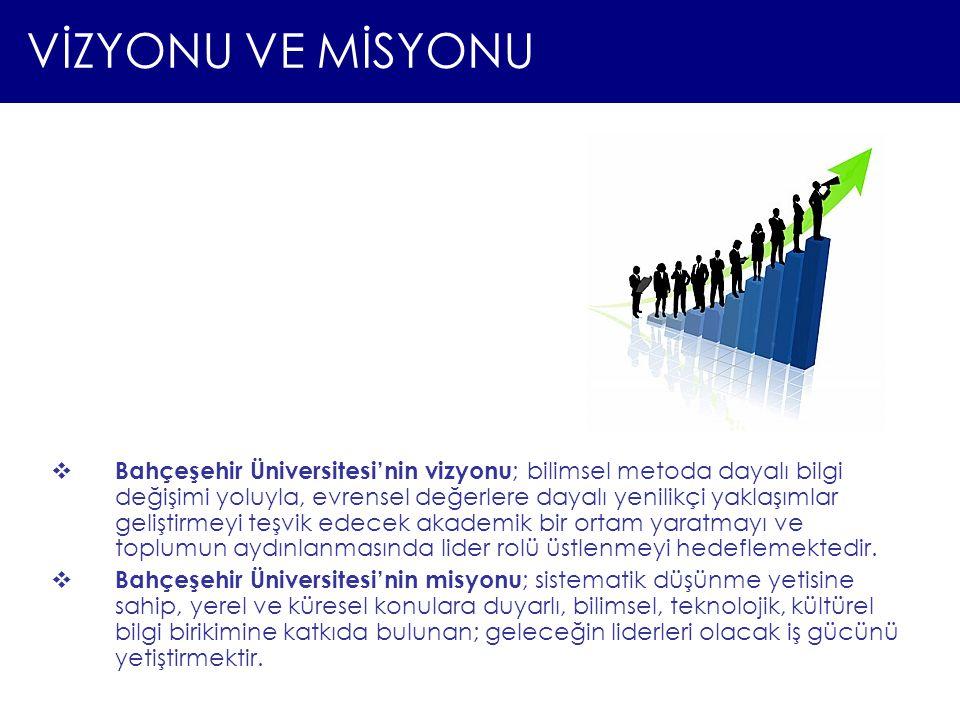 VİZYONU VE MİSYONU  Bahçeşehir Üniversitesi'nin vizyonu ; bilimsel metoda dayalı bilgi değişimi yoluyla, evrensel değerlere dayalı yenilikçi yaklaşım
