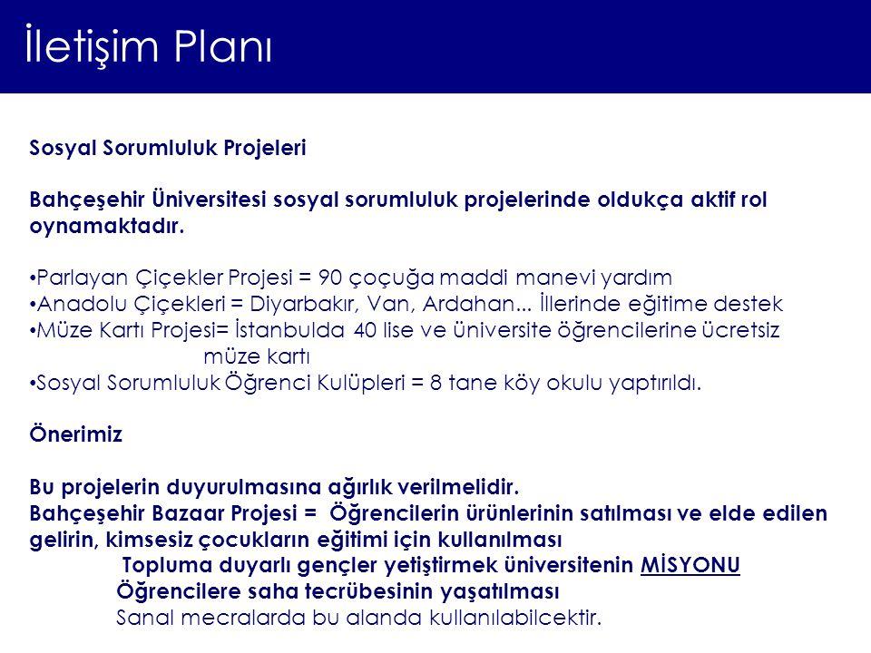 İletişim Planı Sosyal Sorumluluk Projeleri Bahçeşehir Üniversitesi sosyal sorumluluk projelerinde oldukça aktif rol oynamaktadır. Parlayan Çiçekler Pr