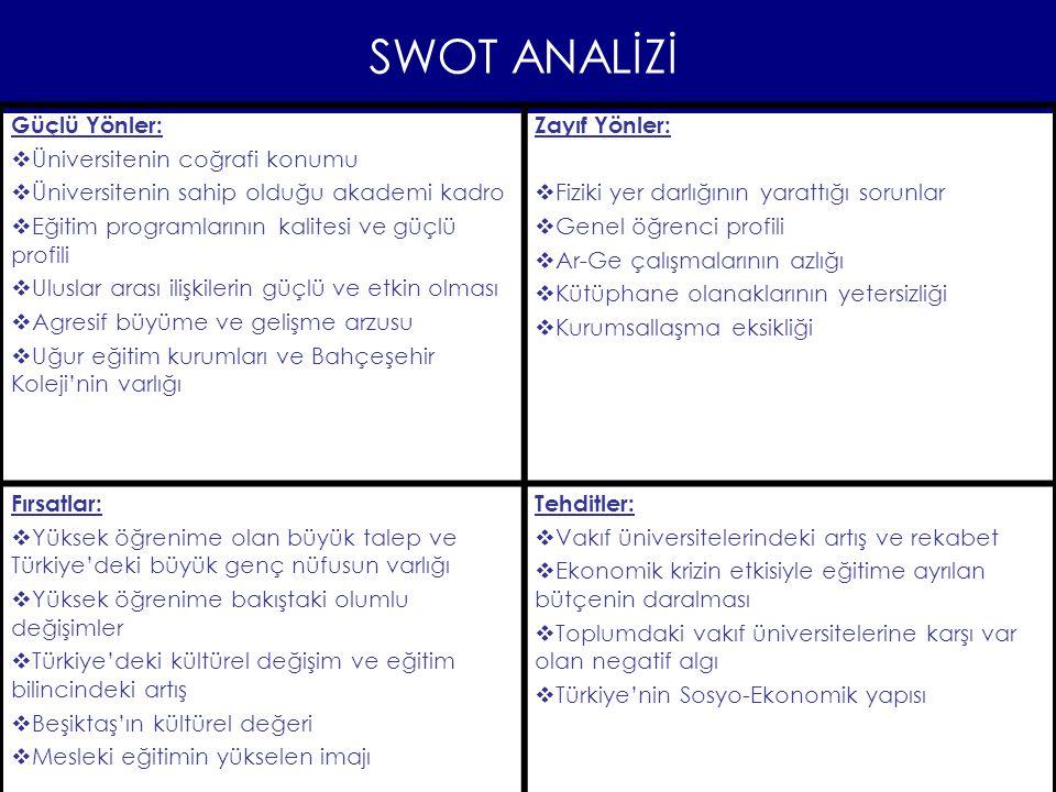 Mevcut Bahçeşehir Üniversitesi Öğrencilerinin Marka Algısı Analizden Elde Edilen Bulgular Kümeleme Analizi Sonuçları 3 farklı kümeye ayırdığımız öğrenciler için; –1.