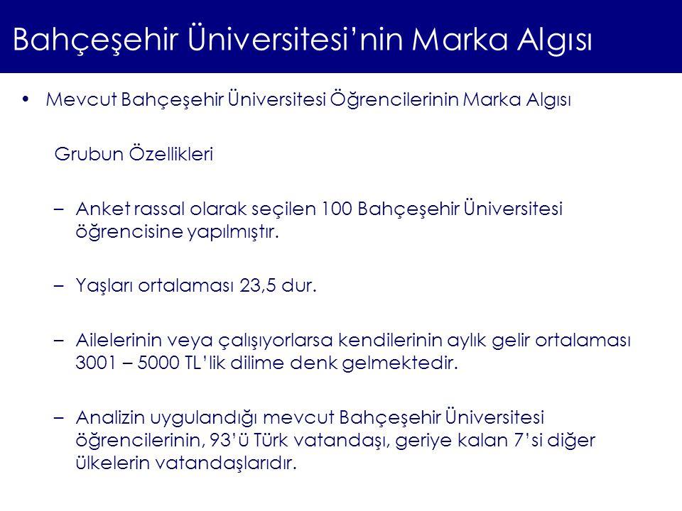 Bahçeşehir Üniversitesi'nin Marka Algısı Mevcut Bahçeşehir Üniversitesi Öğrencilerinin Marka Algısı Grubun Özellikleri –Anket rassal olarak seçilen 10