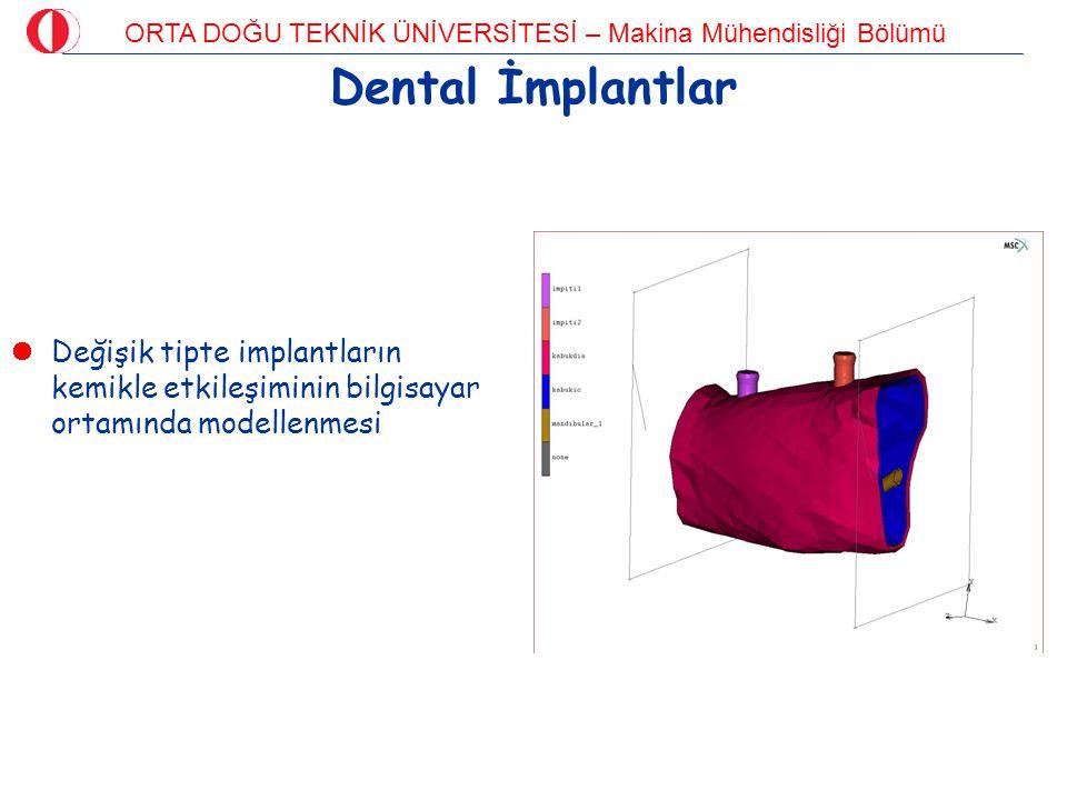 ORTA DOĞU TEKNİK ÜNİVERSİTESİ – Makina Mühendisliği Bölümü Dental İmplantlar Değişik tipte implantların kemikle etkileşiminin bilgisayar ortamında mod