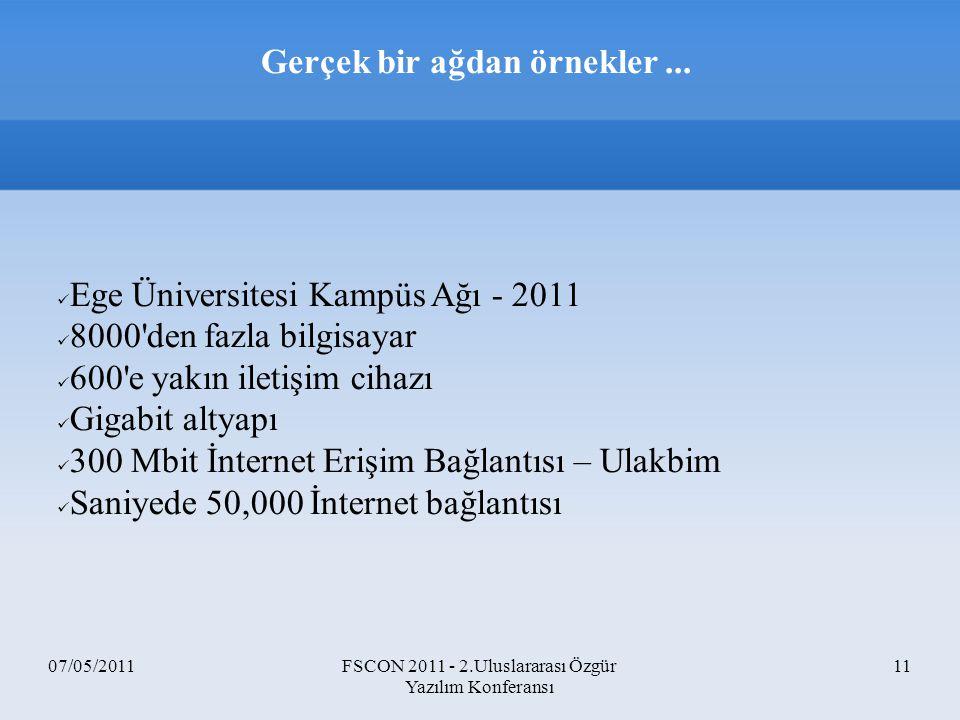 07/05/2011FSCON 2011 - 2.Uluslararası Özgür Yazılım Konferansı 11 Ege Üniversitesi Kampüs Ağı - 2011 8000'den fazla bilgisayar 600'e yakın iletişim ci