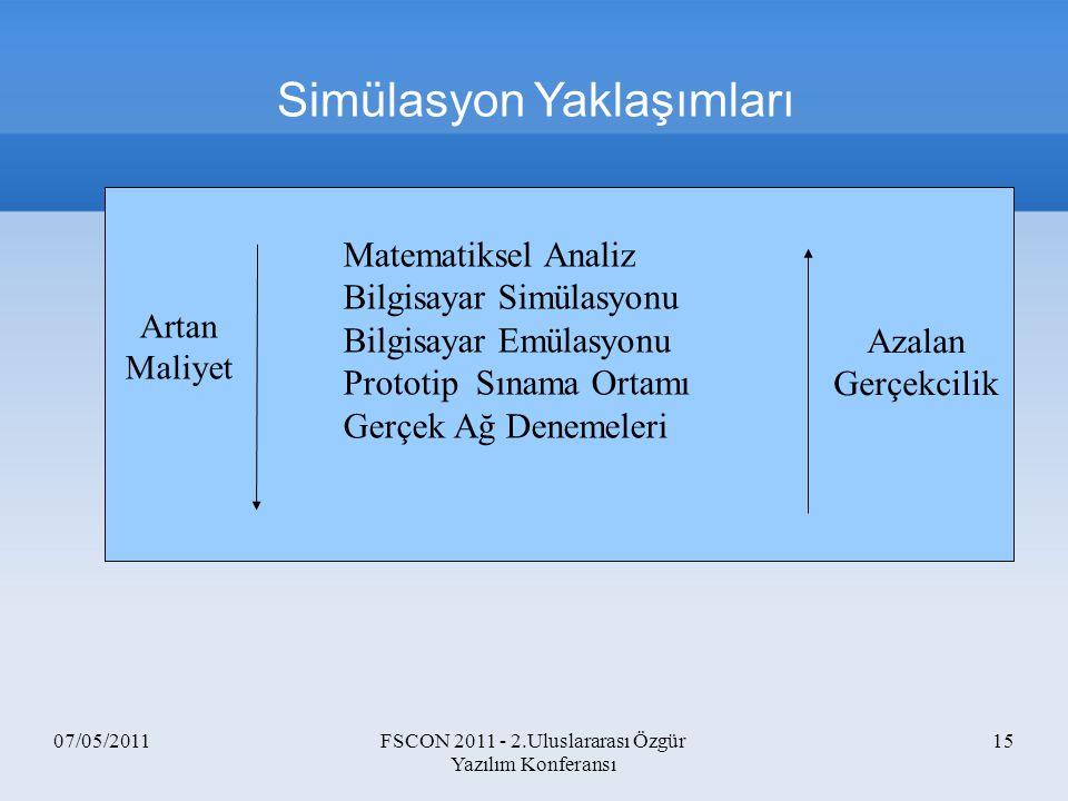 07/05/2011FSCON 2011 - 2.Uluslararası Özgür Yazılım Konferansı 15 Simülasyon Yaklaşımları Artan Maliyet Azalan Gerçekcilik Matematiksel Analiz Bilgisa