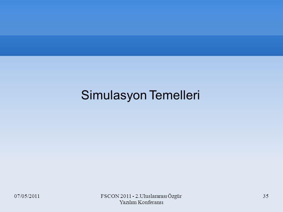 07/05/2011FSCON 2011 - 2.Uluslararası Özgür Yazılım Konferansı 35 Simulasyon Temelleri
