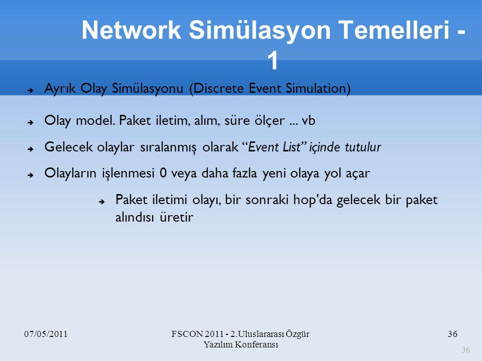 07/05/2011FSCON 2011 - 2.Uluslararası Özgür Yazılım Konferansı 36 Network Simülasyon Temelleri - 1  Ayrık Olay Simülasyonu (Discrete Event Simulation