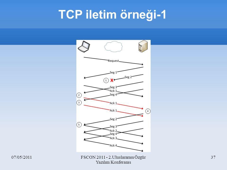 07/05/2011FSCON 2011 - 2.Uluslararası Özgür Yazılım Konferansı 37 TCP iletim örneği-1