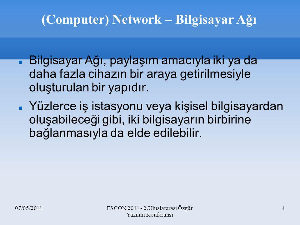 07/05/2011FSCON 2011 - 2.Uluslararası Özgür Yazılım Konferansı 4 (Computer) Network – Bilgisayar Ağı Bilgisayar Ağı, paylaşım amacıyla iki ya da daha