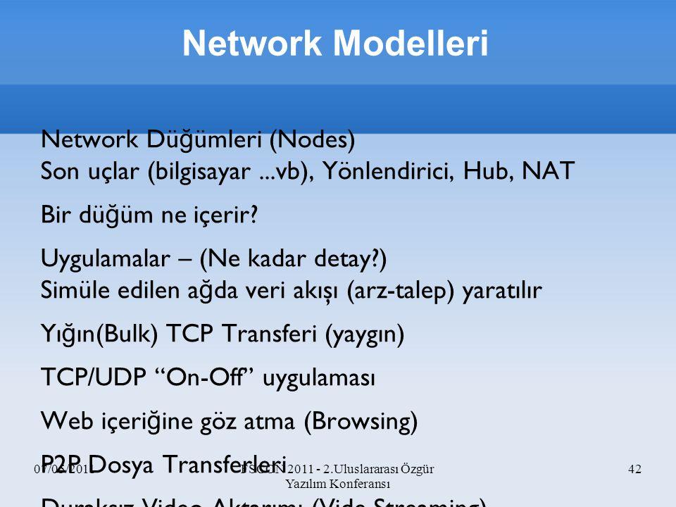 07/05/2011FSCON 2011 - 2.Uluslararası Özgür Yazılım Konferansı 42 Network Dü ğ ümleri (Nodes) Son uçlar (bilgisayar...vb), Yönlendirici, Hub, NAT Bir