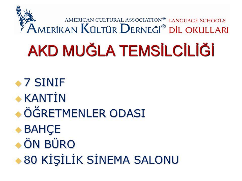 YABANCI DİLİN ÖNEMİ  İngilizce uluslararası bir dil.