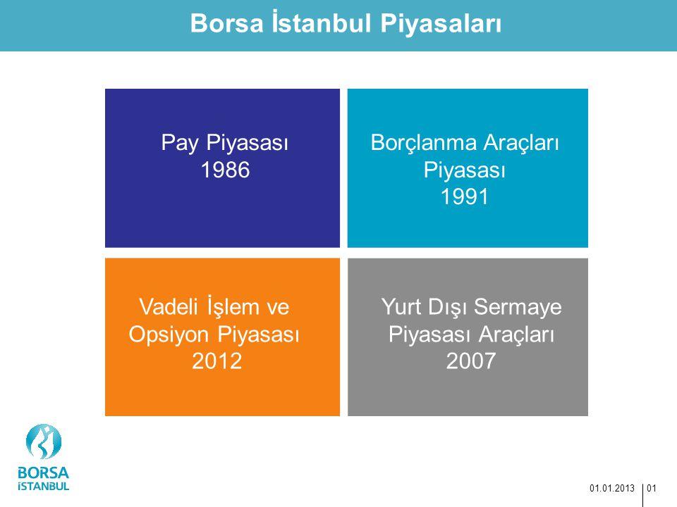 Borsa İstanbul Piyasaları 01.01.2013 01 Pay Piyasası 1986 Borçlanma Araçları Piyasası 1991 Vadeli İşlem ve Opsiyon Piyasası 2012 Yurt Dışı Sermaye Piy