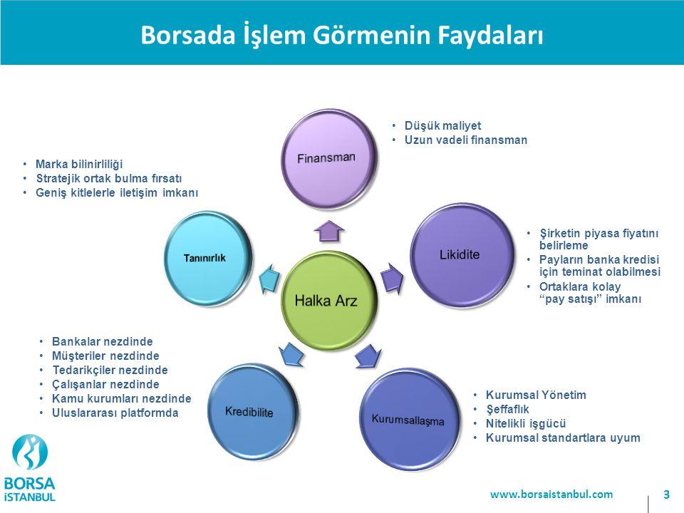 Borsada İşlem Görmenin Faydaları 3 www.borsaistanbul.com Düşük maliyet Uzun vadeli finansman Şirketin piyasa fiyatını belirleme Payların banka kredisi