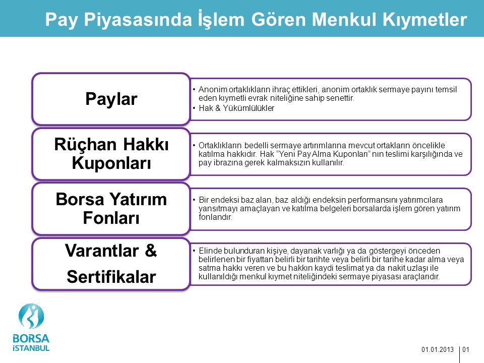 Pay Piyasasında İşlem Gören Menkul Kıymetler 01.01.2013 01 Anonim ortaklıkların ihraç ettikleri, anonim ortaklık sermaye payını temsil eden kıymetli e