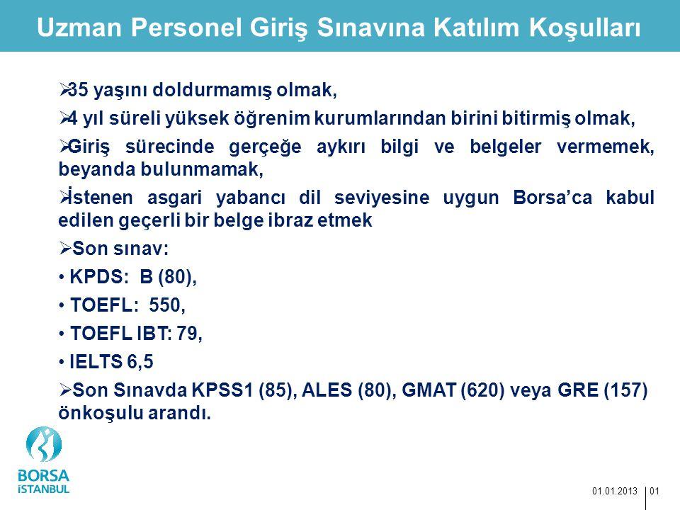 Uzman Personel Giriş Sınavına Katılım Koşulları 01.01.2013 01  35 yaşını doldurmamış olmak,  4 yıl süreli yüksek öğrenim kurumlarından birini bitirm