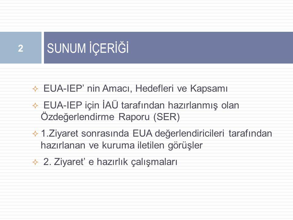  EUA-IEP' nin Amacı, Hedefleri ve Kapsamı  EUA-IEP için İAÜ tarafından hazırlanmış olan Özdeğerlendirme Raporu (SER)  1.Ziyaret sonrasında EUA değerlendiricileri tarafından hazırlanan ve kuruma iletilen görüşler  2.