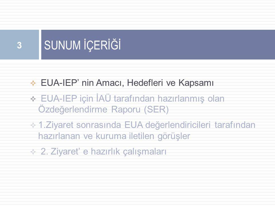 EUA-IEP AMAÇ VE HEDEFLERİ Kurumsal Değerlendirme Programı (IEP), Avrupa Üniversiteler Birliği (EUA)'nin üyesi olan üniversitelere sunmuş olduğu bağımsız bir hizmettir.