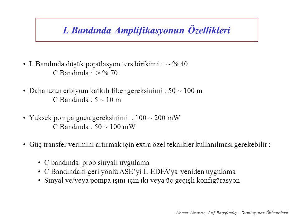 L-Bandı EDFA Deney Düzeneği Ahmet Altuncu, Arif Başgümüş - Dumlupınar Üniversitesi Şekil.2.