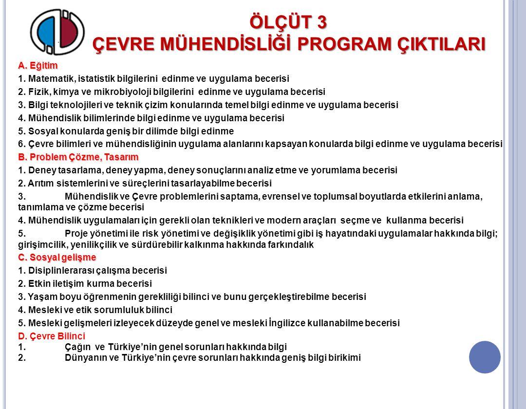 ÖLÇÜT 3 ÇEVRE MÜHENDİSLİĞİ PROGRAM ÇIKTILARI A. Eğitim 1.
