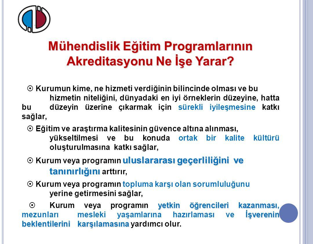 MÜDEK Mühendislik Eğitim Programları Değerlendirme ve Akreditasyon Derneği Temel Amacı: akreditasyondeğerlendirme bilgilendirme kalitesinin yükseltilmesine  Farklı disiplinlerdeki mühendislik eğitim programları için akreditasyon, değerlendirme ve bilgilendirme çalışmaları yaparak, Türkiye de mühendislik eğitiminin kalitesinin yükseltilmesine katkıda bulunmak.