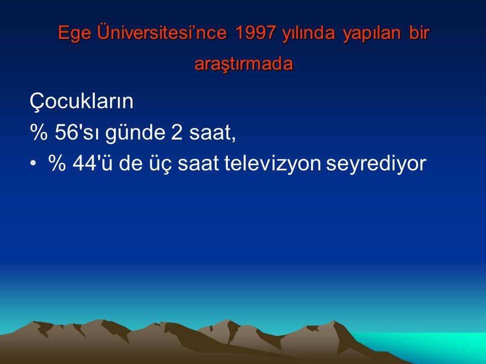 Ege Üniversitesi'nce 1997 yılında yapılan bir araştırmada Çocukların % 56'sı günde 2 saat, % 44'ü de üç saat televizyon seyrediyor