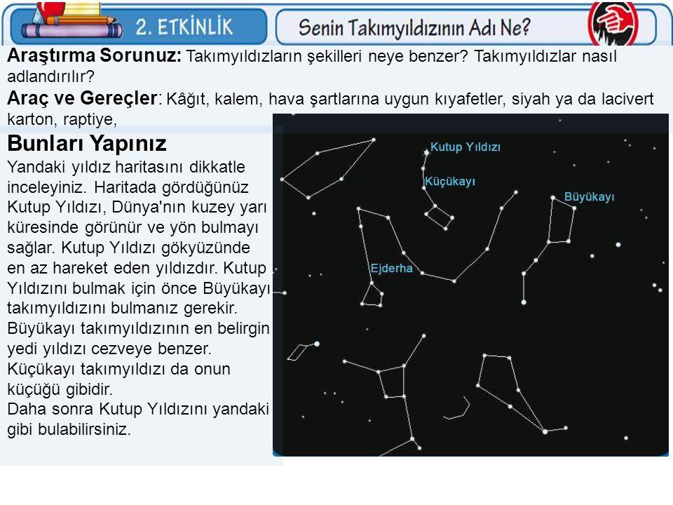 Araştırma Sorunuz: Takımyıldızların şekilleri neye benzer? Takımyıldızlar nasıl adlandırılır? Araç ve Gereçler: Kâğıt, kalem, hava şartlarına uygun kı