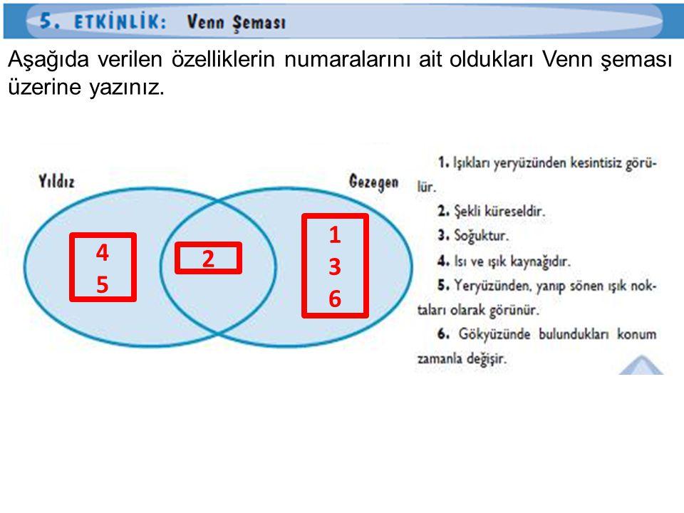 Aşağıda verilen özelliklerin numaralarını ait oldukları Venn şeması üzerine yazınız. 1 2323 4 2 4141 3 1 2323 4545 2 136136