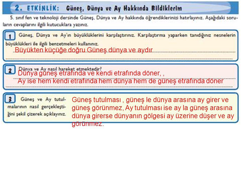 Hidayet GÜNEŞ Fen ve Teknoloji Öğretmeni Beşeylül Ortaokulu Nazilli/AYDIN KAYNAK: Ders kitapları ve yardımcı kitaplar,www.
