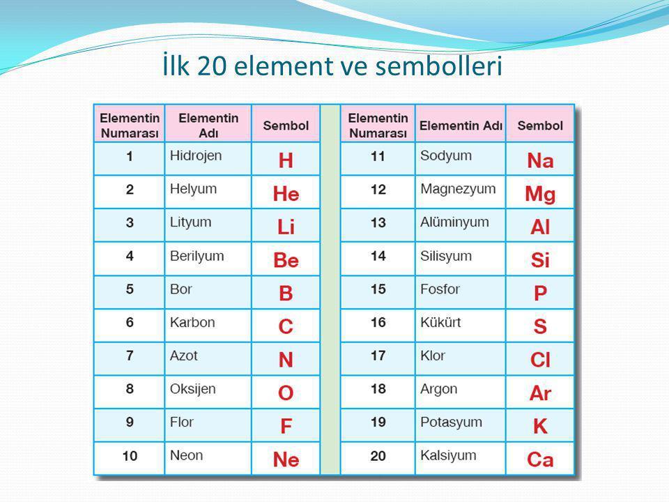 İlk 20 element ve sembolleri