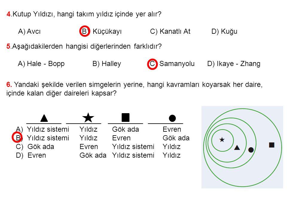 5.Aşağıdakilerden hangisi diğerlerinden farklıdır? A) Hale - BoppB) HalleyC) SamanyoluD) Ikaye - Zhang 4.Kutup Yıldızı, hangi takım yıldız içinde yer