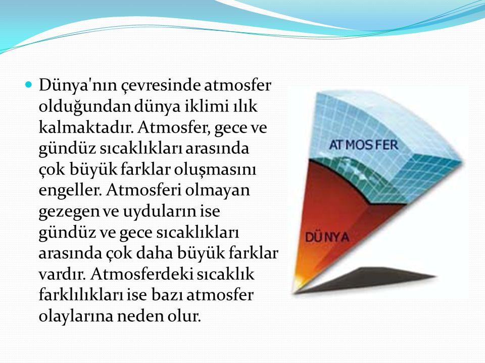 Dünya'nın çevresinde atmosfer olduğundan dünya iklimi ılık kalmaktadır. Atmosfer, gece ve gündüz sıcaklıkları arasında çok büyük farklar oluşmasını en