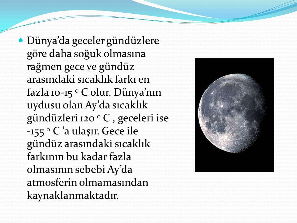Dünya'da geceler gündüzlere göre daha soğuk olmasına rağmen gece ve gündüz arasındaki sıcaklık farkı en fazla 10-15 o C olur. Dünya'nın uydusu olan Ay