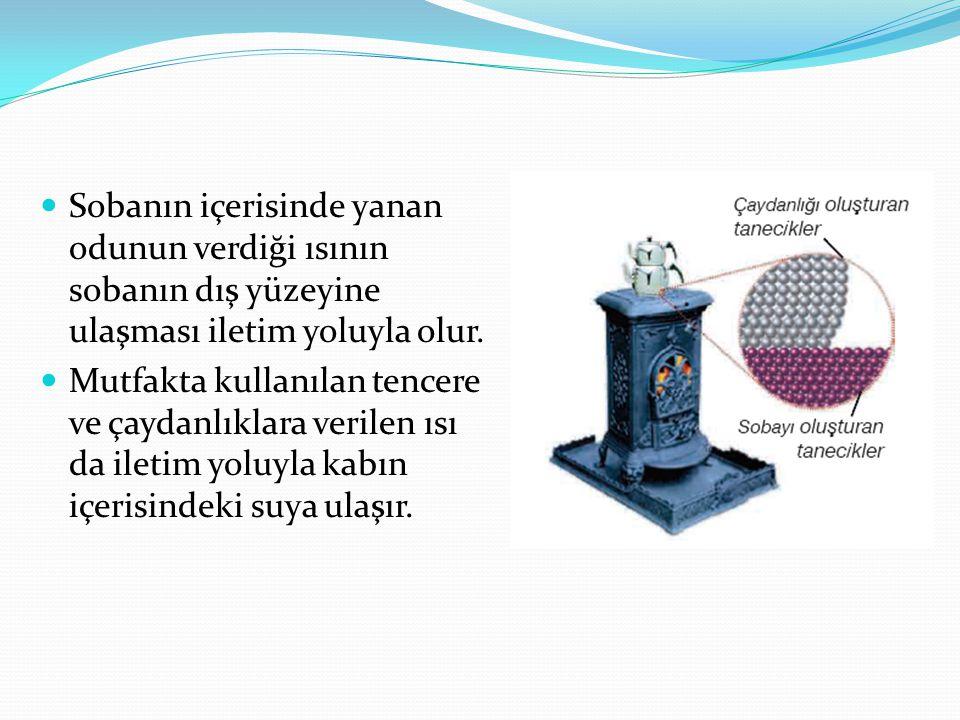Isı enerjisinin hava veya sıvı akımı ile yani taneciklerin yer değiştirmesi ile yayılmasına ısının konveksiyon yolu ile yayılması denir.