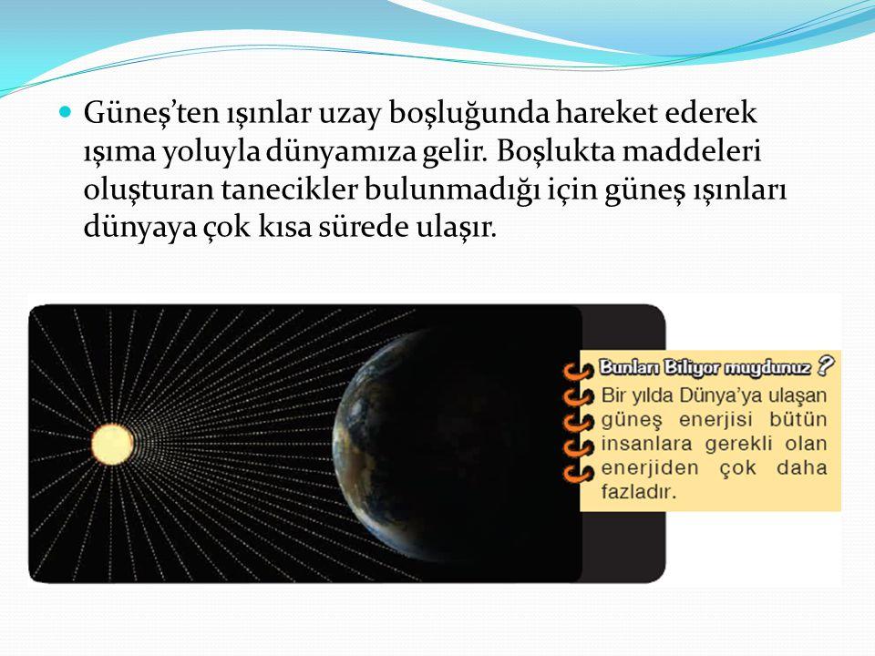 Güneş'ten ışınlar uzay boşluğunda hareket ederek ışıma yoluyla dünyamıza gelir. Boşlukta maddeleri oluşturan tanecikler bulunmadığı için güneş ışınlar