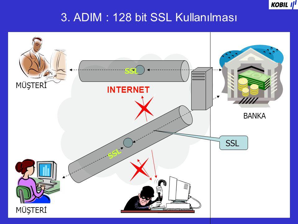 INTERNET 3. ADIM : 128 bit SSL Kullanılması BANKA MÜŞTERİ SSL