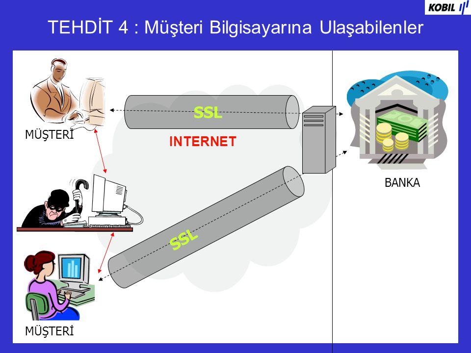 INTERNET TEHDİT 4 : Müşteri Bilgisayarına Ulaşabilenler BANKA MÜŞTERİ SSL