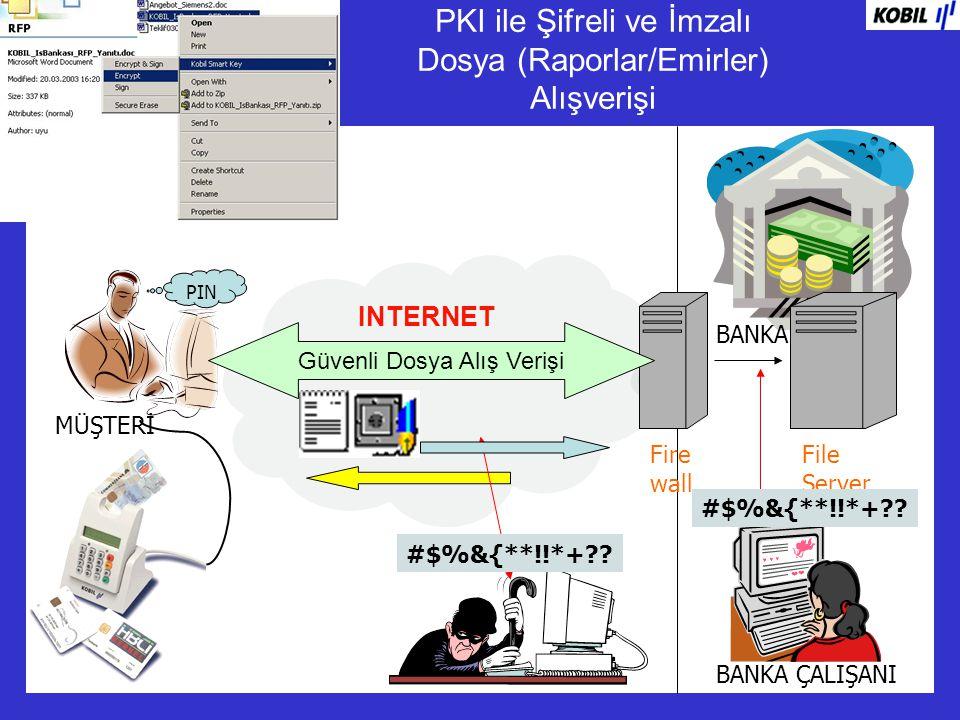 PKI ile Şifreli ve İmzalı Dosya (Raporlar/Emirler) Alışverişi INTERNET BANKA MÜŞTERİ Fire wall PIN File Server BANKA ÇALIŞANI #$%&{**!!*+?? Güvenli Do