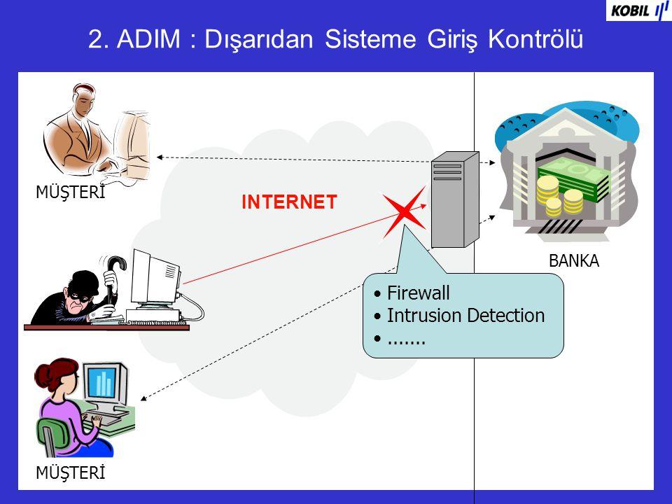 PKI ile Şifreli ve İmzalı Dosya (Raporlar/Emirler) Alışverişi INTERNET BANKA MÜŞTERİ Fire wall PIN File Server BANKA ÇALIŞANI #$%&{**!!*+?.