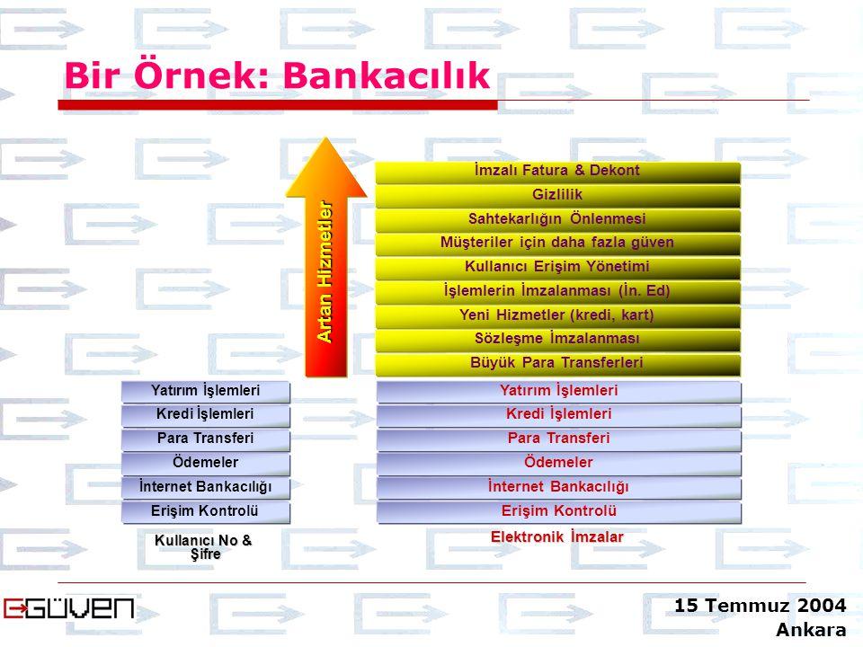 Bir Örnek: Bankacılık Erişim Kontrolü İnternet Bankacılığı Ödemeler Para Transferi Kredi İşlemleri Yatırım İşlemleri Kullanıcı No & Şifre Erişim Kontr
