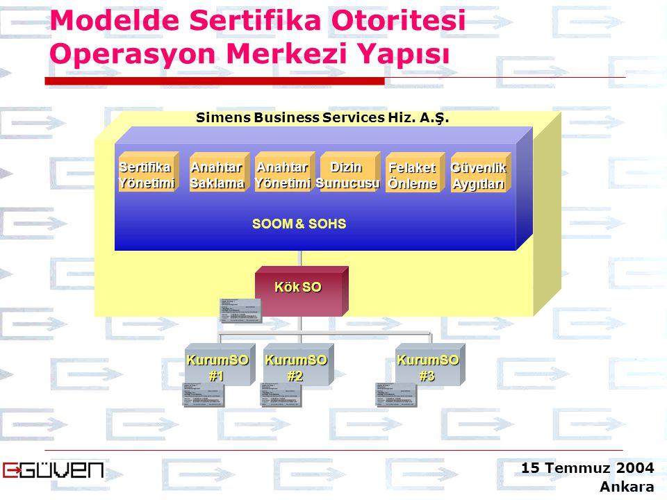 Modelde Sertifika Otoritesi Operasyon Merkezi Yapısı SOOM& SOHS Kök SO KurumSO#1KurumSO#3KurumSO#2 SertifikaYönetimiAnahtarYönetimiDizinSunucusu Felak
