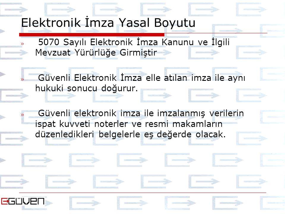 Elektronik İmza Yasal Boyutu » 5070 Sayılı Elektronik İmza Kanunu ve İlgili Mevzuat Yürürlüğe Girmiştir » Güvenli Elektronik İmza elle atılan imza ile