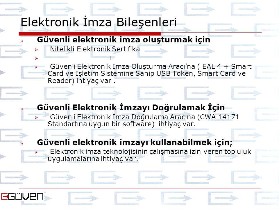 Elektronik İmza Bileşenleri » Güvenli elektronik imza oluşturmak için  Nitelikli Elektronik Sertifika  +  Güvenli Elektronik İmza Oluşturma Aracı'n