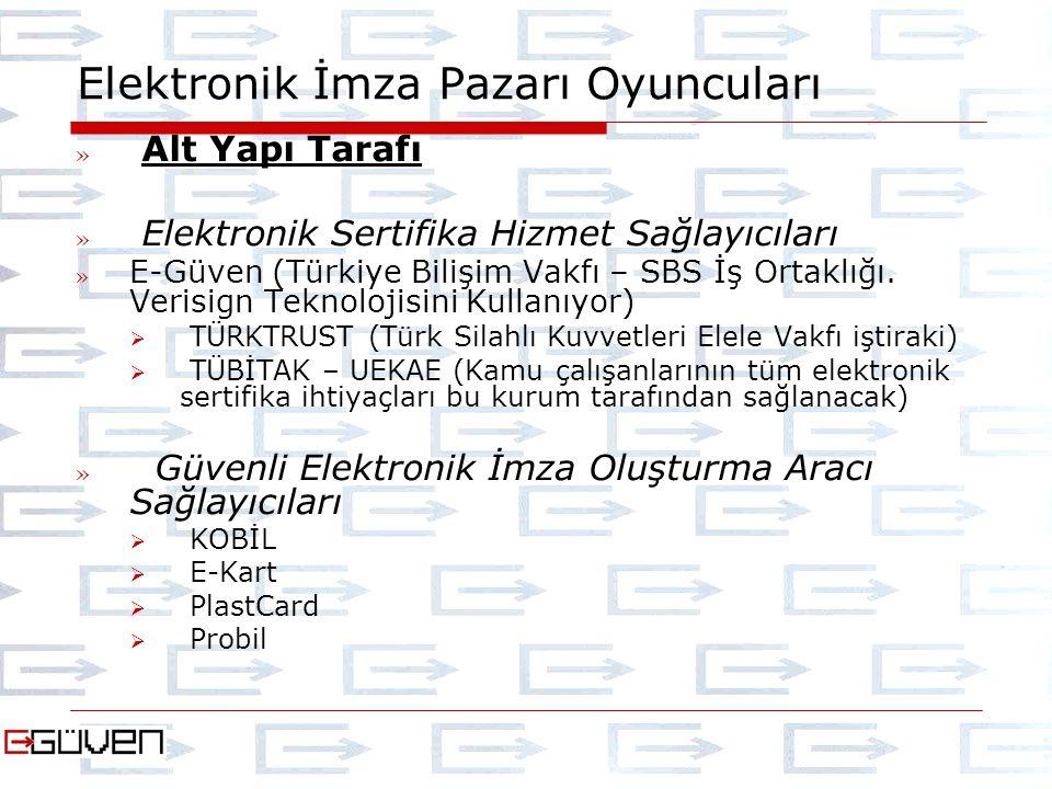 Elektronik İmza Pazarı Oyuncuları » Alt Yapı Tarafı » Elektronik Sertifika Hizmet Sağlayıcıları » E-Güven (Türkiye Bilişim Vakfı – SBS İş Ortaklığı. V