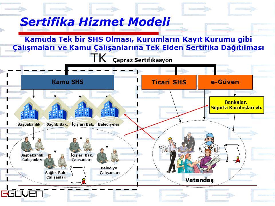 Sertifika Hizmet Modeli Kamuda Tek bir SHS Olması, Kurumların Kayıt Kurumu gibi Çalışmaları ve Kamu Çalışanlarına Tek Elden Sertifika Dağıtılması Vata