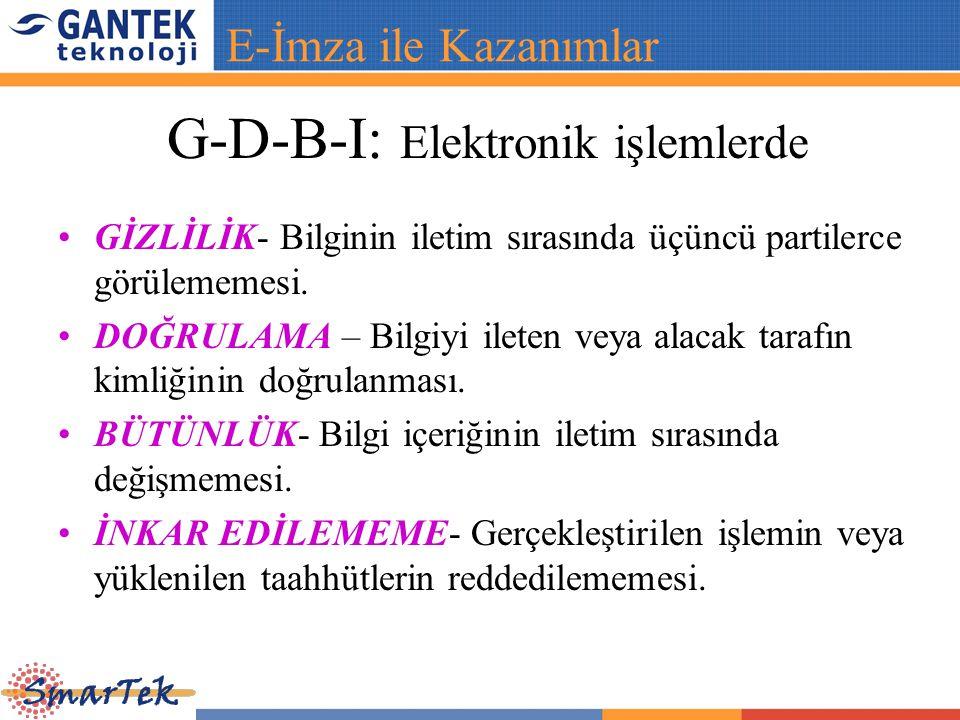 G-D-B-I: Elektronik işlemlerde GİZLİLİK- Bilginin iletim sırasında üçüncü partilerce görülememesi. DOĞRULAMA – Bilgiyi ileten veya alacak tarafın kiml