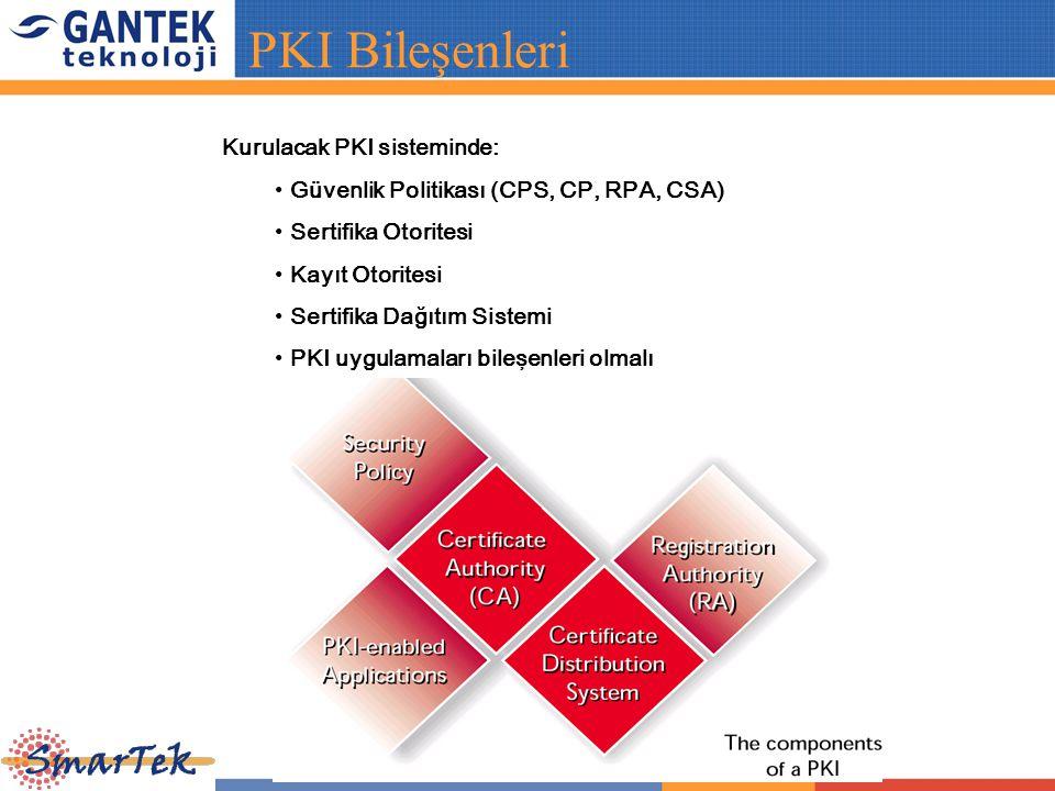 PKI Bileşenleri Kurulacak PKI sisteminde: Güvenlik Politikası (CPS, CP, RPA, CSA) Sertifika Otoritesi Kayıt Otoritesi Sertifika Dağıtım Sistemi PKI uy